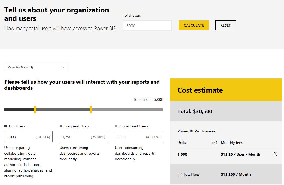 Calculatrice coûts Power BI