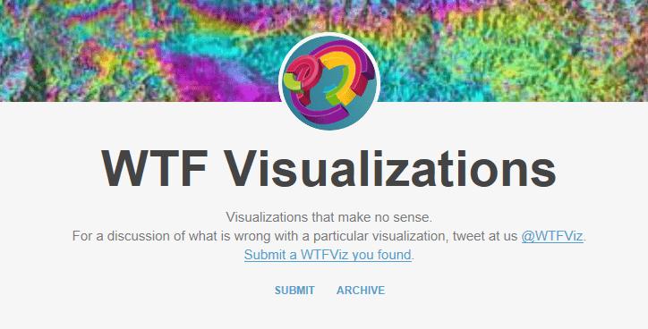 WTF Visualisations