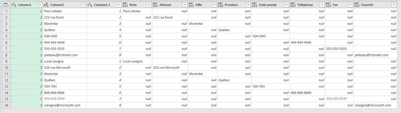 Power Query plusieurs colonnes conditionnelles