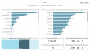 Rapport Power BI - Analyse des CAR par client