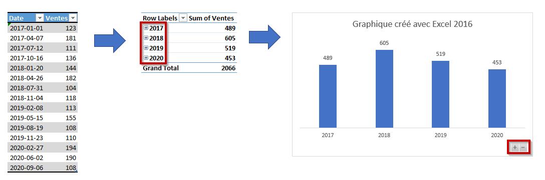 Graphique Excel 2016 - Forage