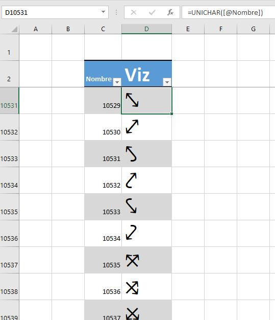 Unichar dans Excel exemples