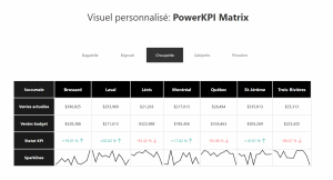 PowerKPI Matrix