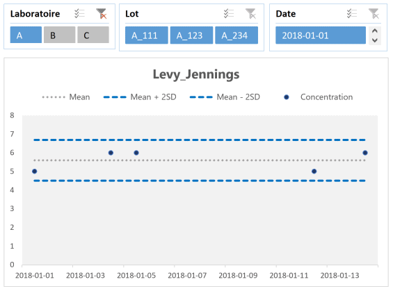 Levy Jennings