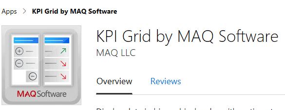 KPI Grid by MAQ Software
