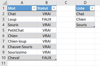 Tableaux de départ et résultat recherché
