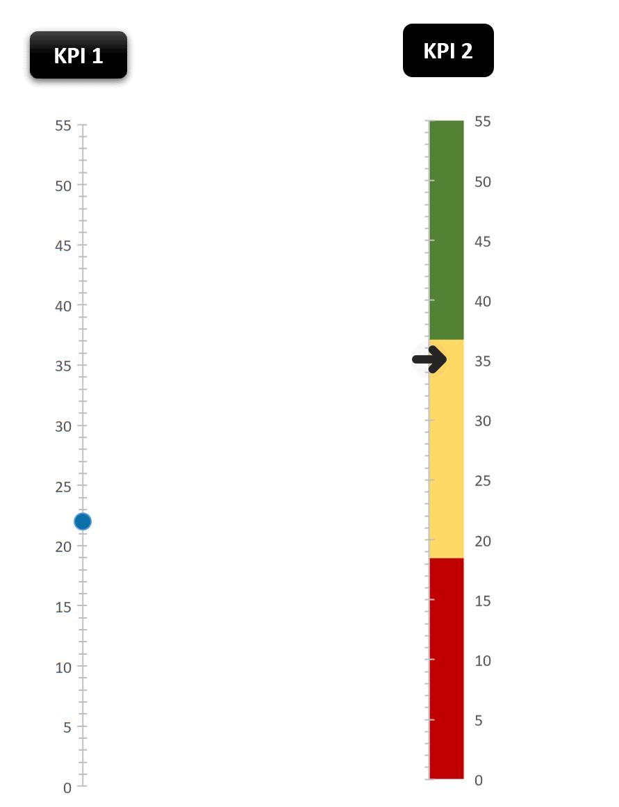 Points de données option 3 vertical