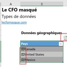 Données géographiques