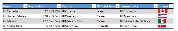 Images données liées Excel