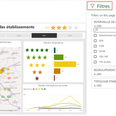 FIltres Power BI
