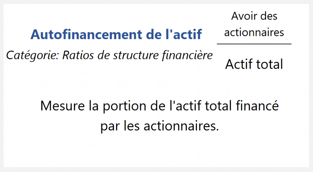 Autofinancement de l'actif