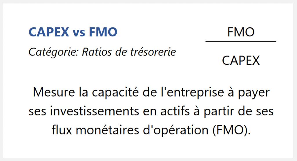 CAPEX vs FMO