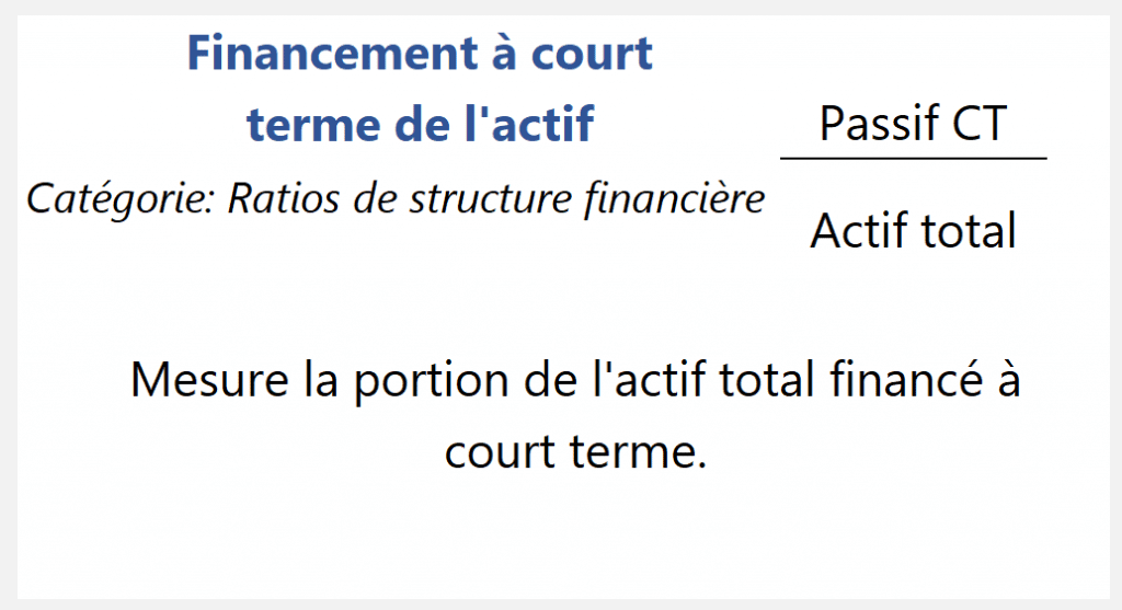 Financement CT de l'actif