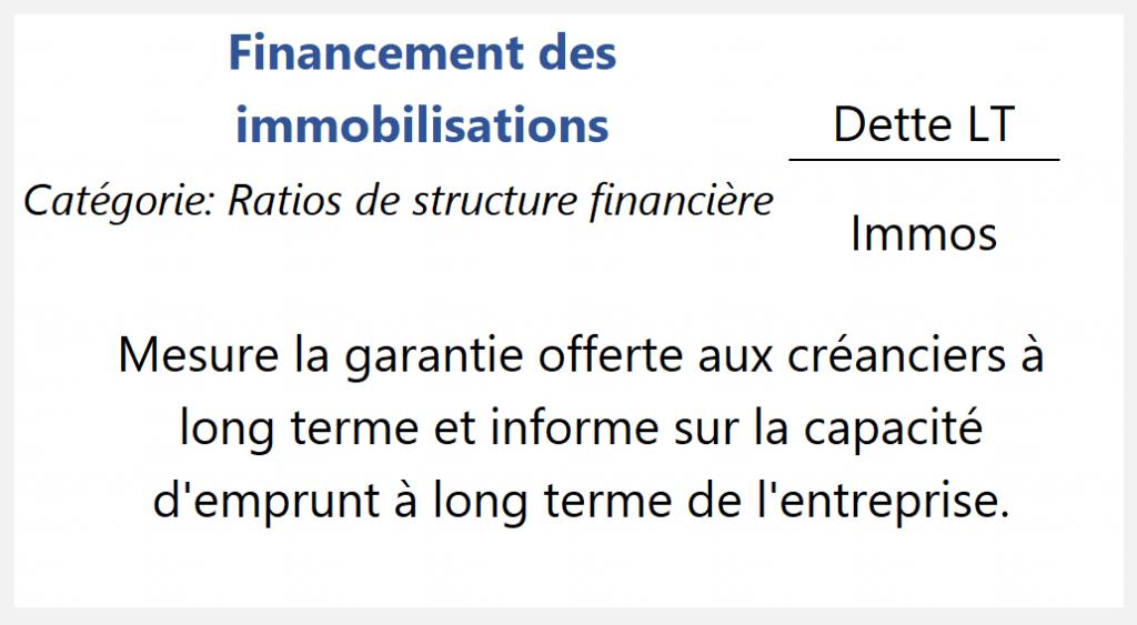 Financement immos