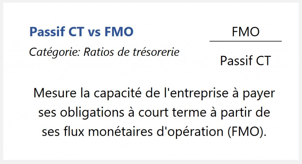 Passif CT vs FMO
