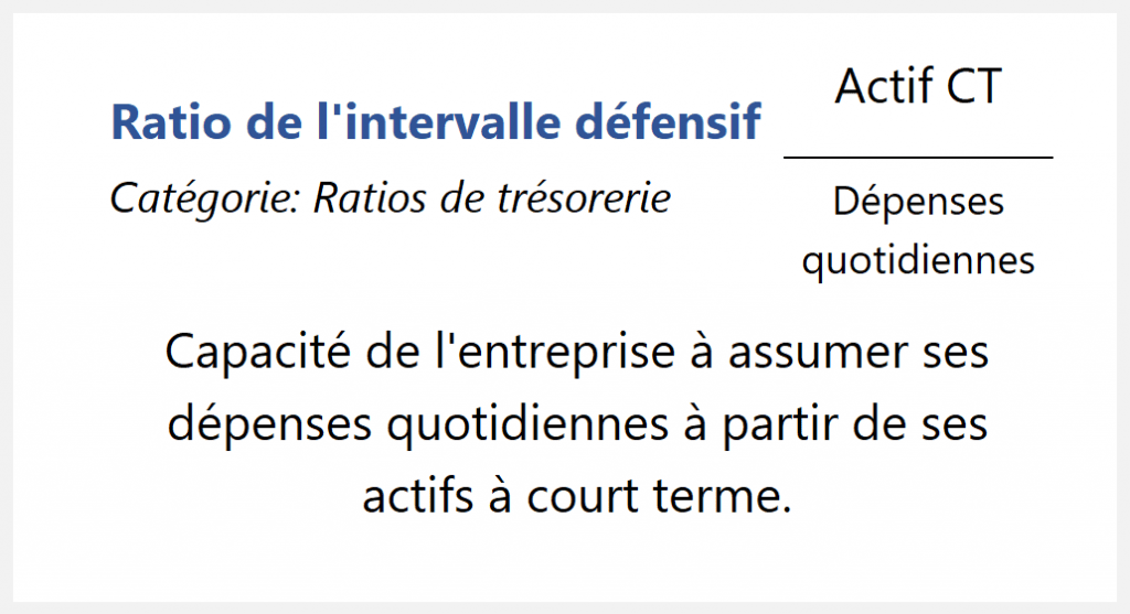 Ratio de l'intervalle défensif