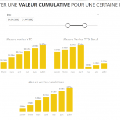 Approche de base Power BI Calendrier