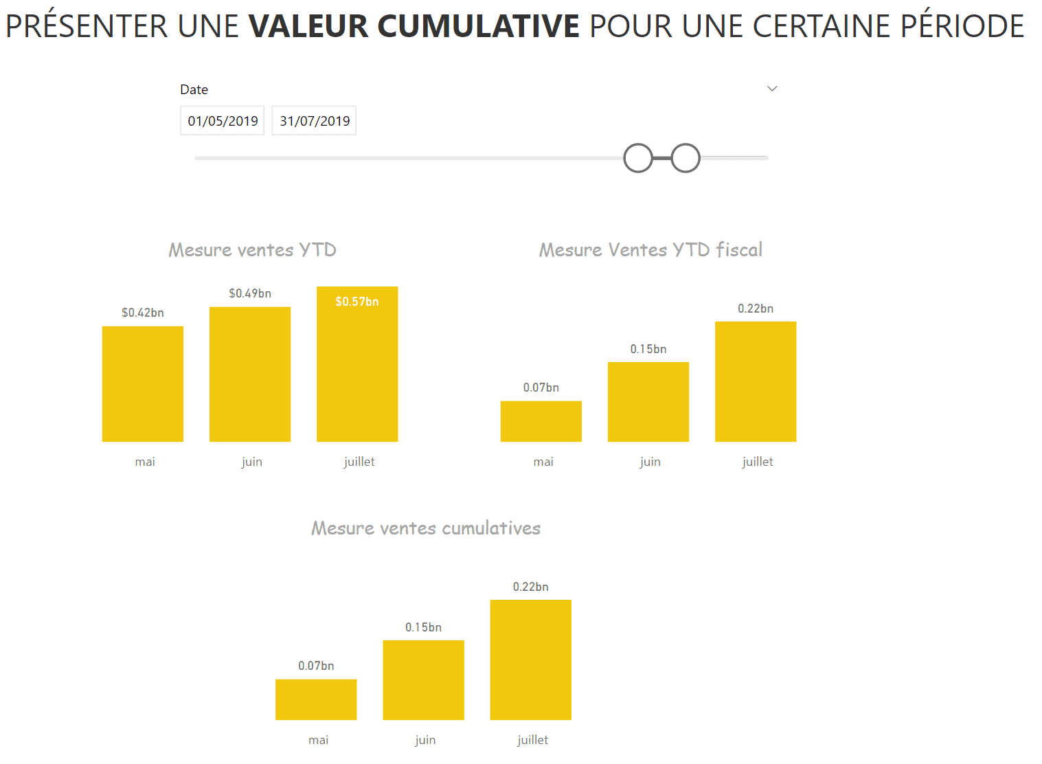 Approche de base Power BI fiscal