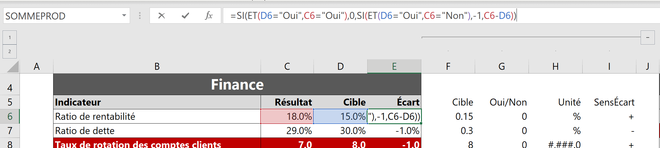 Excel Tableau De Bord Equilibre Balanced Scorecard
