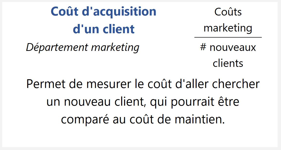 Coût acquisition client