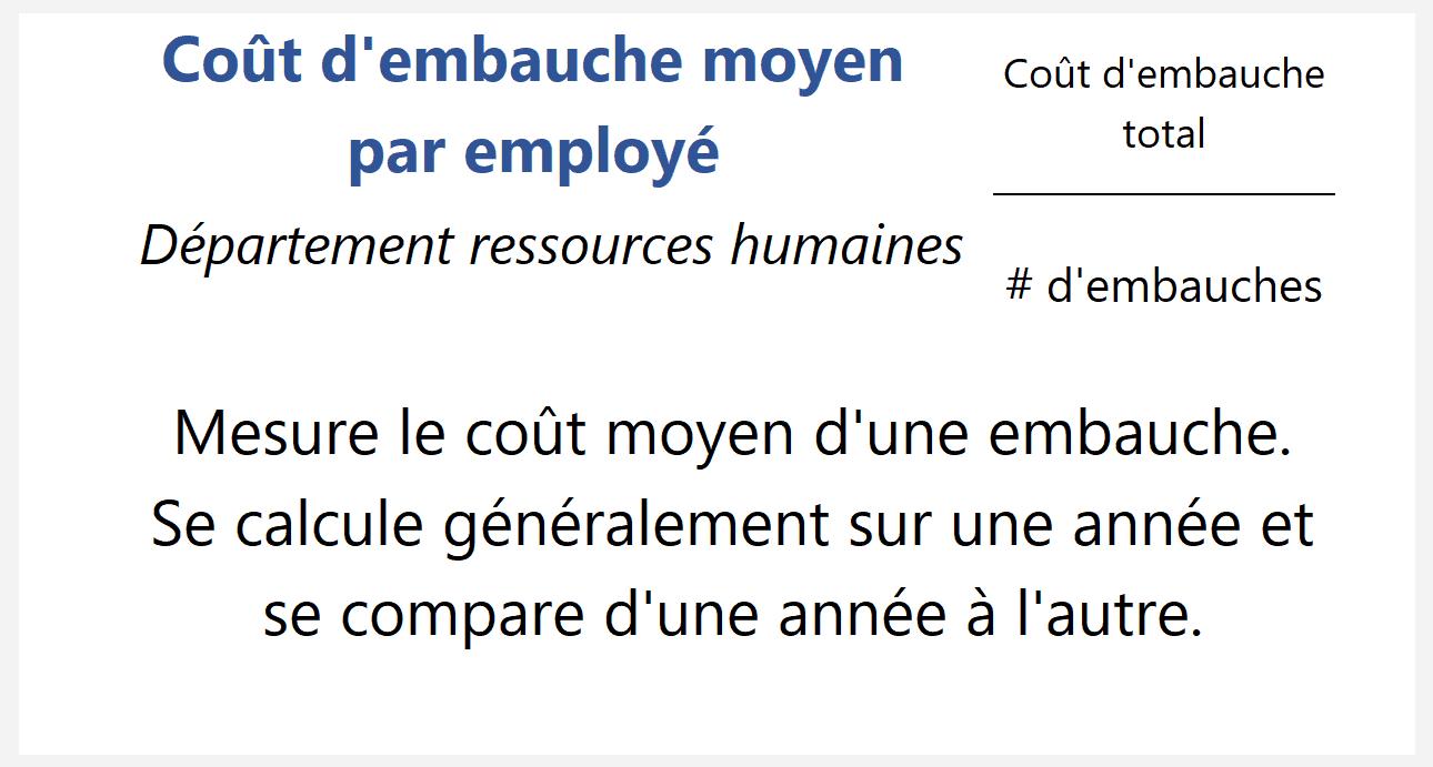 Coût d'embauche moyen par employé
