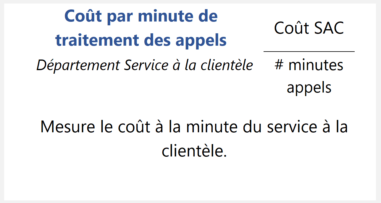 Coût par minute du service des appels