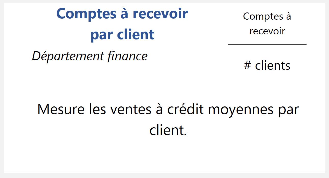Comptes à recevoir par client