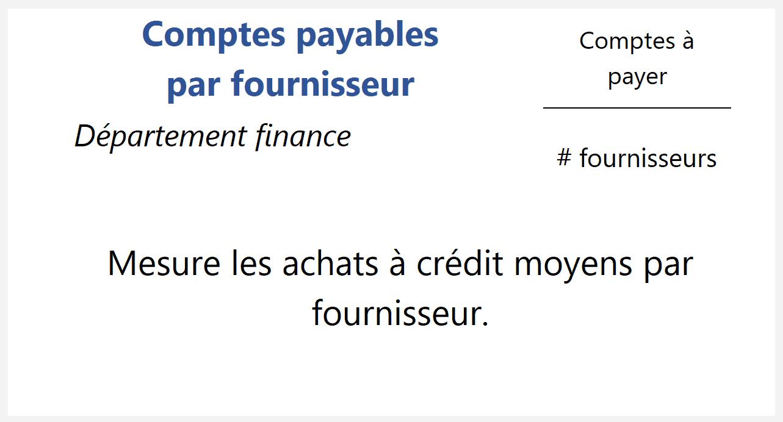 Comptes payables par fournisseur