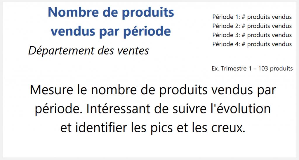Nombre de produits vendus par période