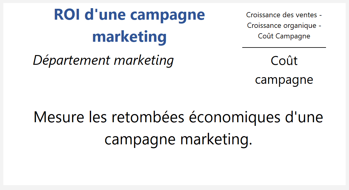 ROI d'une campagne marketing