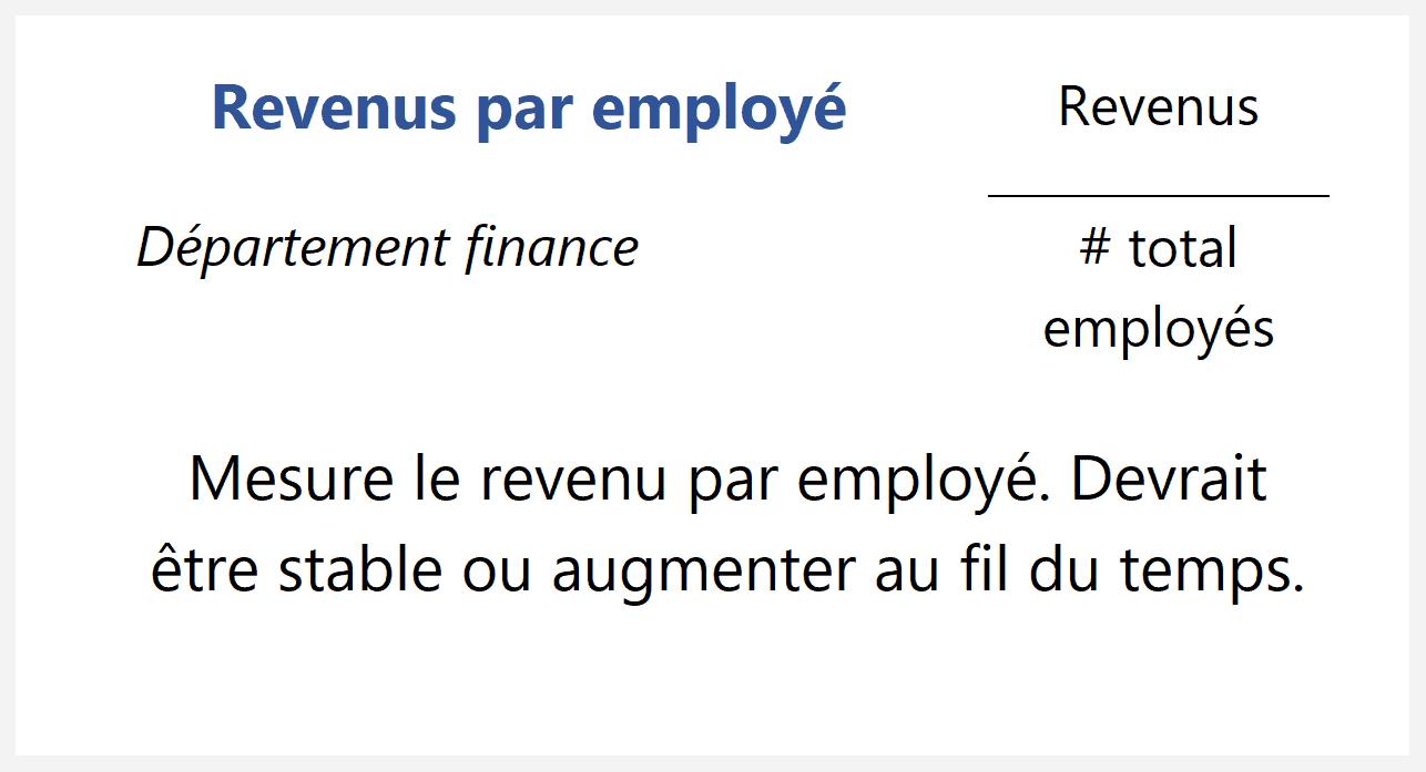 Revenus par employé