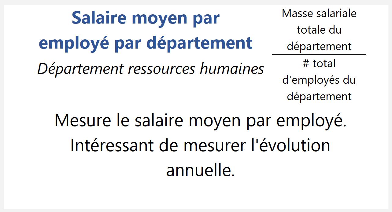 Salaire moyen par employé par département