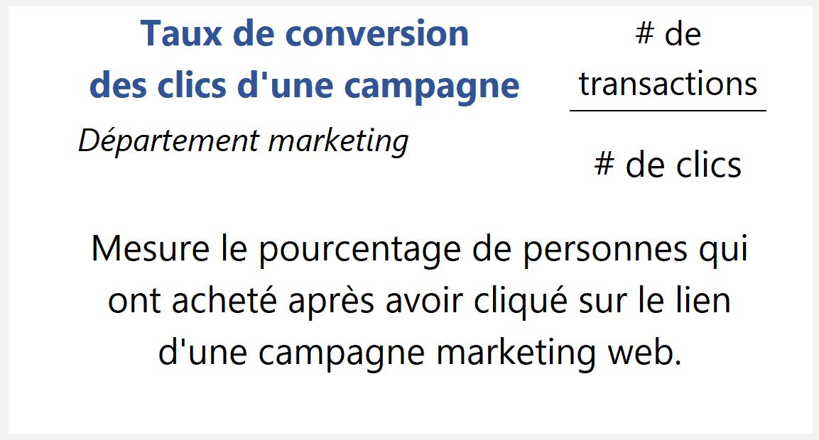 Taux de conversion des clics d'une campagne