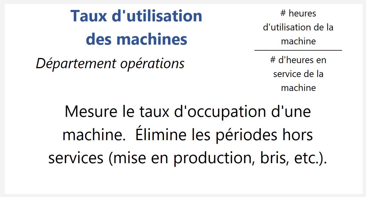 Taux d'utilisation des machines