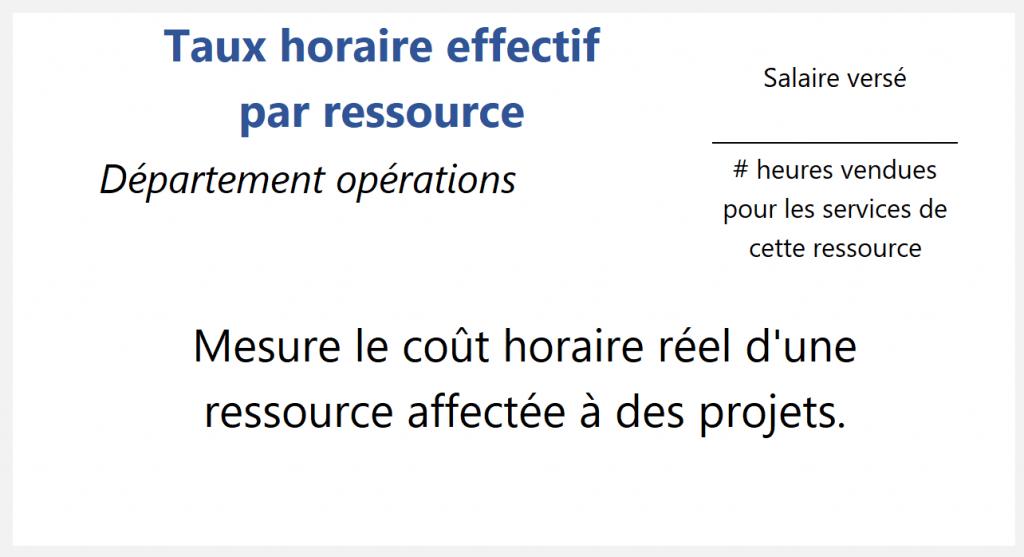 Taux horaire effectif par ressource