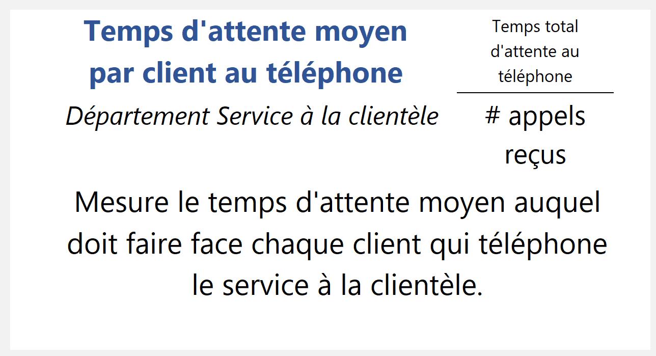 Temps d'attente moyen par client au téléphone v3