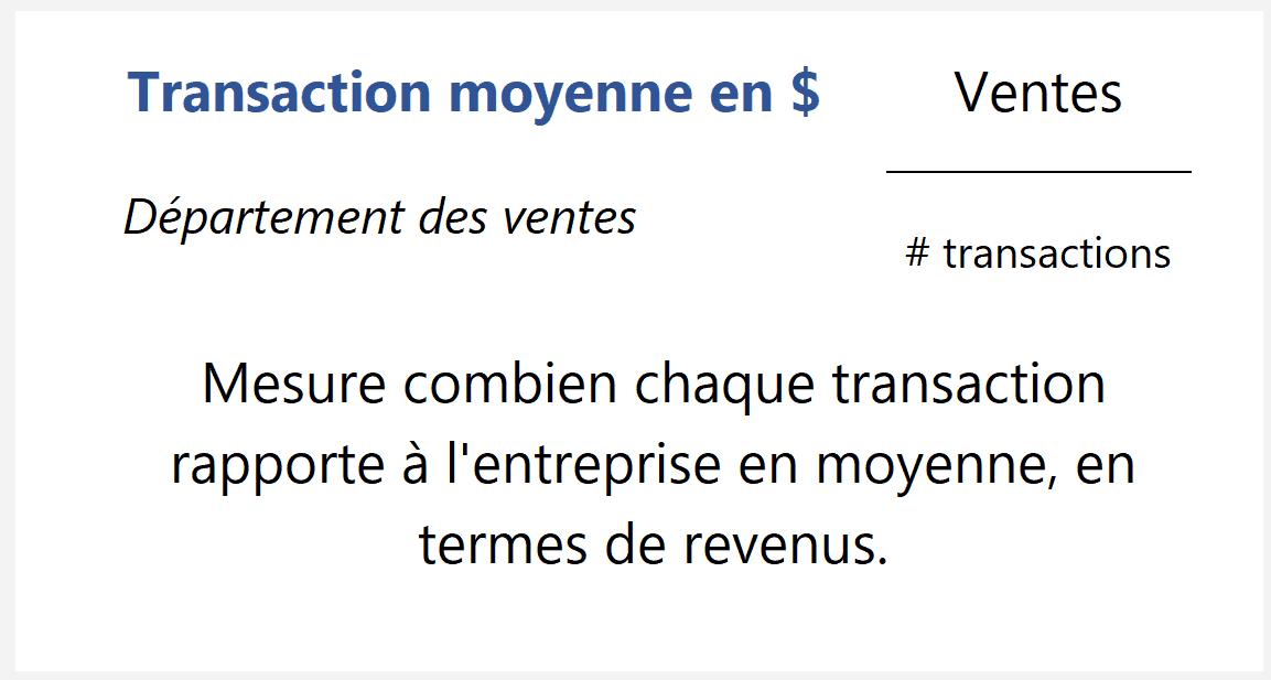 Transaction moyenne en $