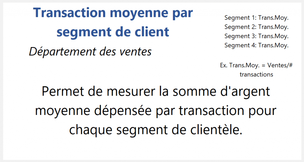 Transaction moyenne par segment de clients