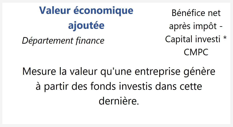 Valeur économique ajoutée