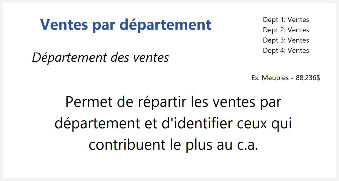 Ventes par département