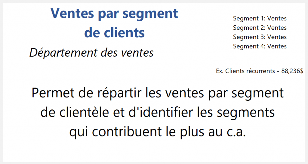 Ventes par segments de clients