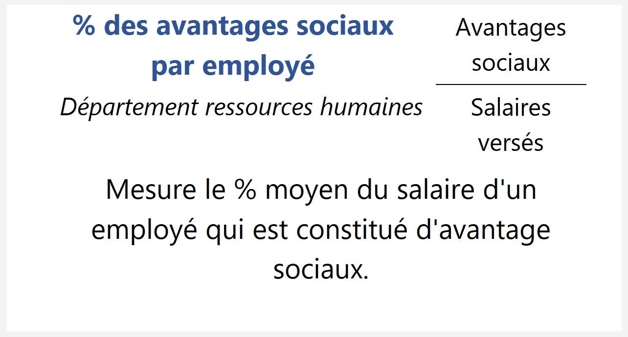 Pourcentage des avantages sociaux par employé
