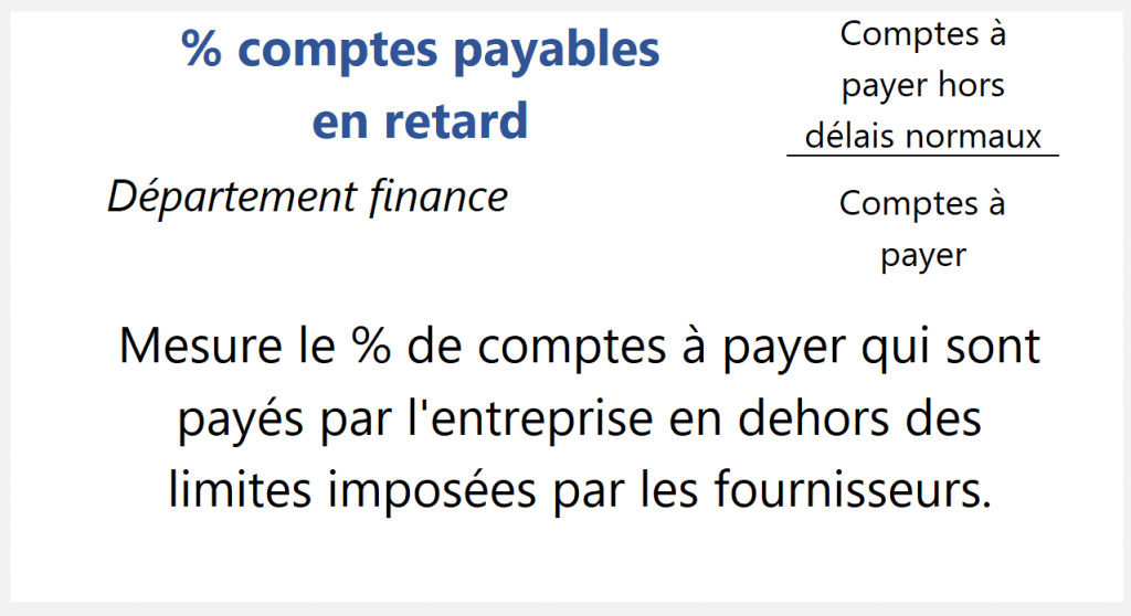 % comptes payables en retard