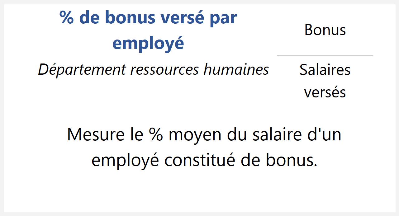 % de bonus moyen versé par employé
