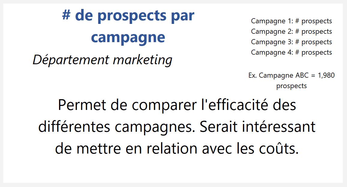 # de prospects par campagne