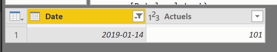 Power BI Filtre sur date plus récente