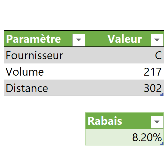 Paramètres Power Query