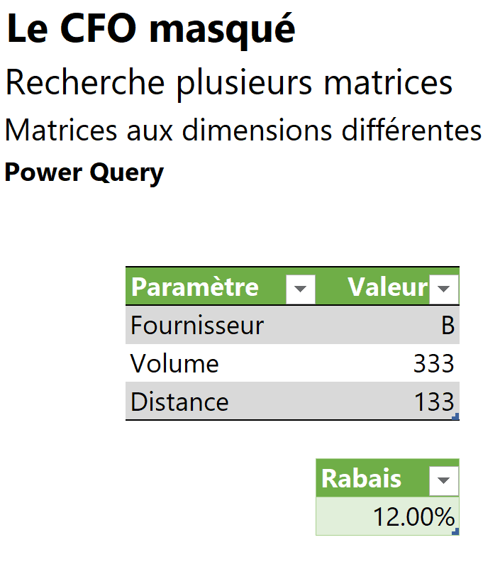 Résultat Power Query