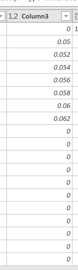 Remplacer null par 0