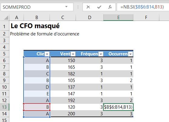 Erreurs de formules - Problème occurence